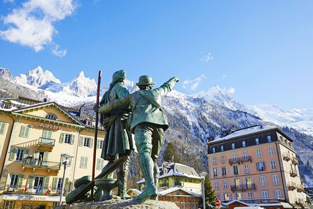About Chamonix and its History